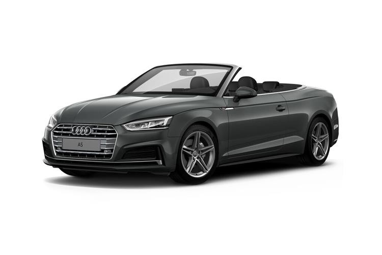 Audi A5 Cabriolet 40 TFSI 190ps S Line Tech Pack